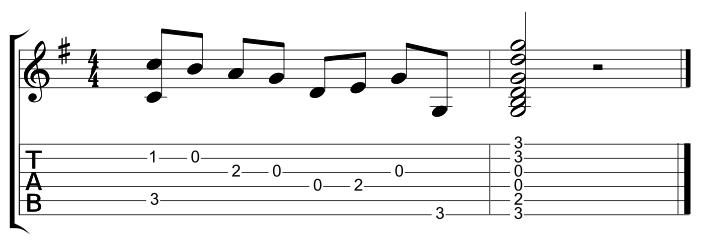 Key of G - C+ Riff